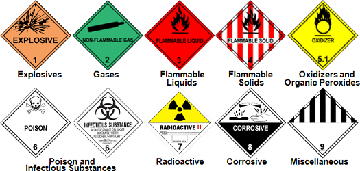 hazardous material description